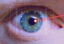 Лазерная коррекция зрения: мой опыт, можно ли сделать бесплатно по полису ОМС